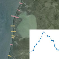Alaska Coastal Profile Tool thumbnail image